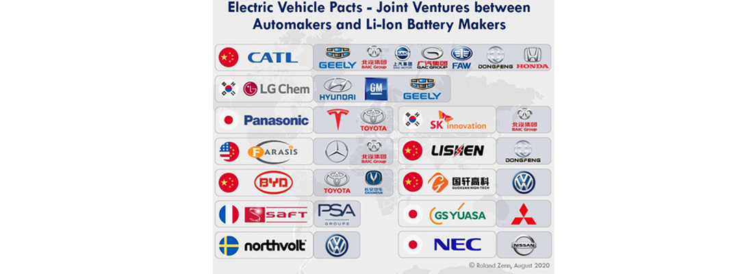 Automakers pair up with battery cell producers for the age of electric